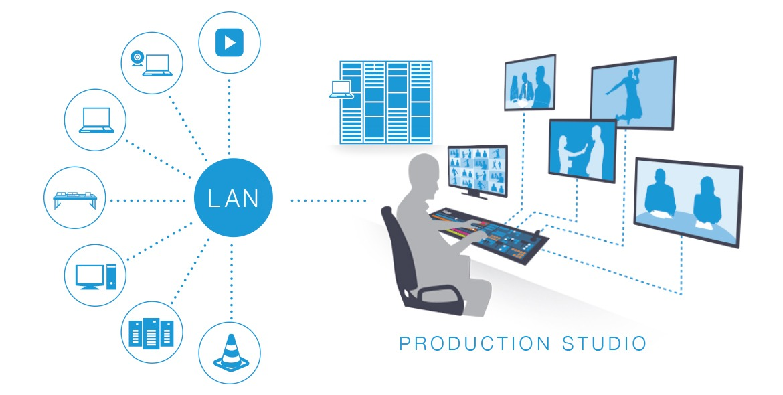 Key Code NewTek NDI Broadcast2Post Web Series Ep2