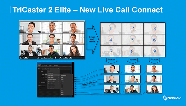 Live Call Connect With TriCaster 2 Elite Review